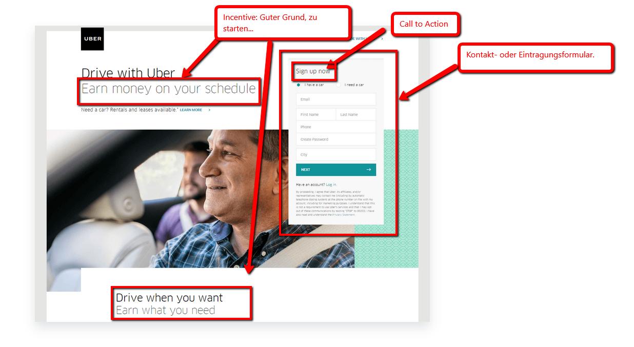 Format einer Landing Page